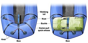 photo: Alpacka Raft Packtach System paddling accessory
